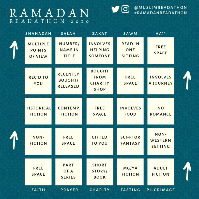 Ramadan Readathon Bingo